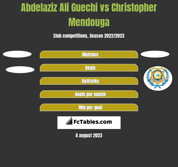 Abdelaziz Ali Guechi vs Christopher Mendouga h2h player stats