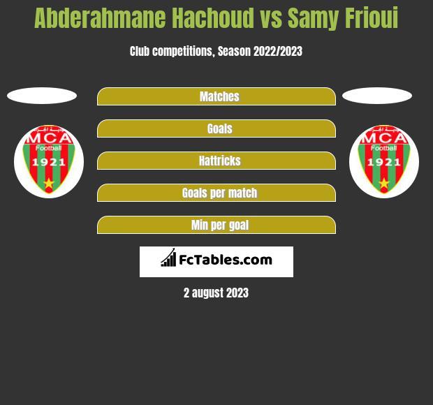 Abderahmane Hachoud vs Samy Frioui h2h player stats