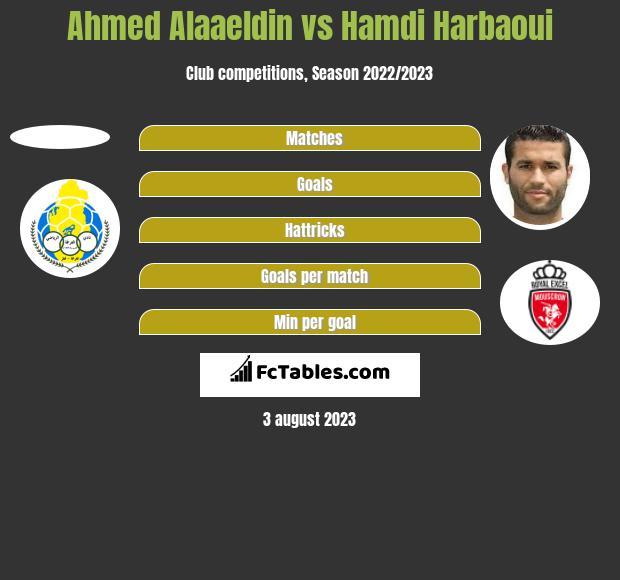 Ahmed Alaaeldin vs Hamdi Harbaoui h2h player stats