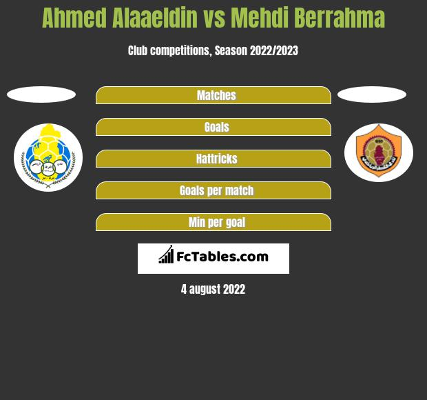 Ahmed Alaaeldin vs Mehdi Berrahma h2h player stats