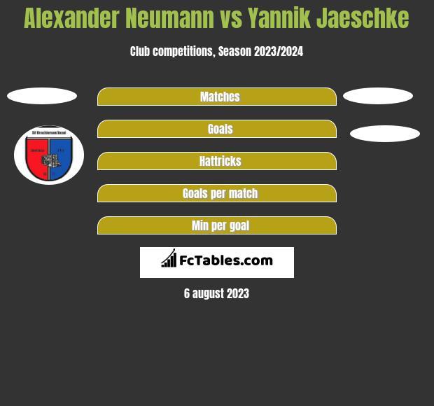 Alexander Neumann vs Yannik Jaeschke h2h player stats