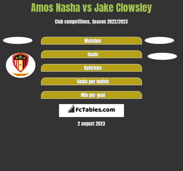 Amos Nasha vs Jake Clowsley h2h player stats