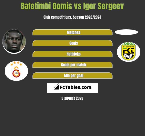 Bafetimbi Gomis vs Igor Sergeev h2h player stats