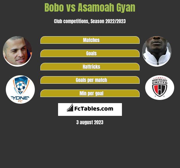 Bobo vs Asamoah Gyan infographic