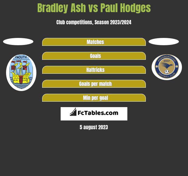Bradley Ash vs Paul Hodges h2h player stats