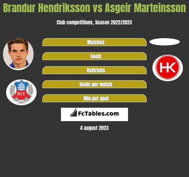 Brandur Hendriksson vs Asgeir Marteinsson infographic