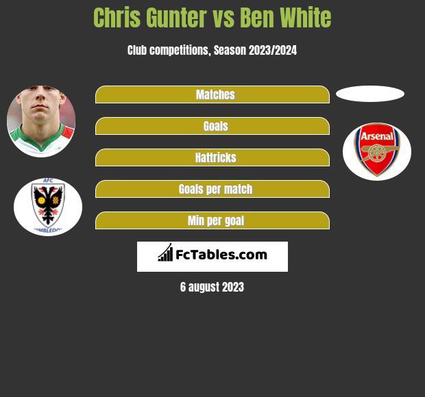 Chris Gunter vs Ben White infographic