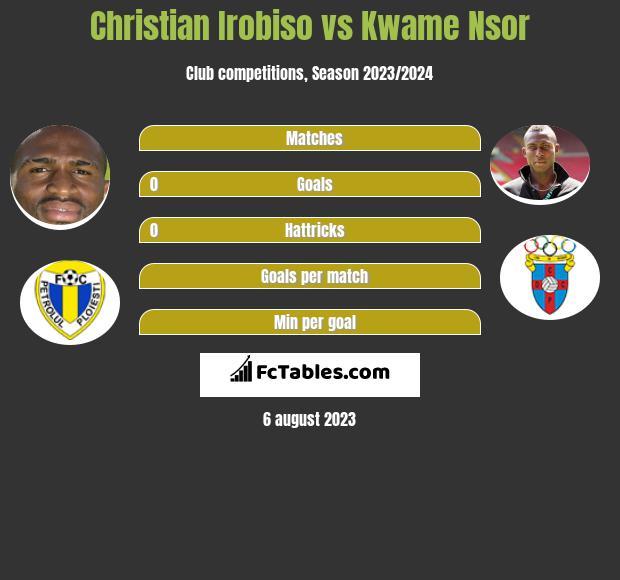 Christian Irobiso vs Kwame Nsor h2h player stats