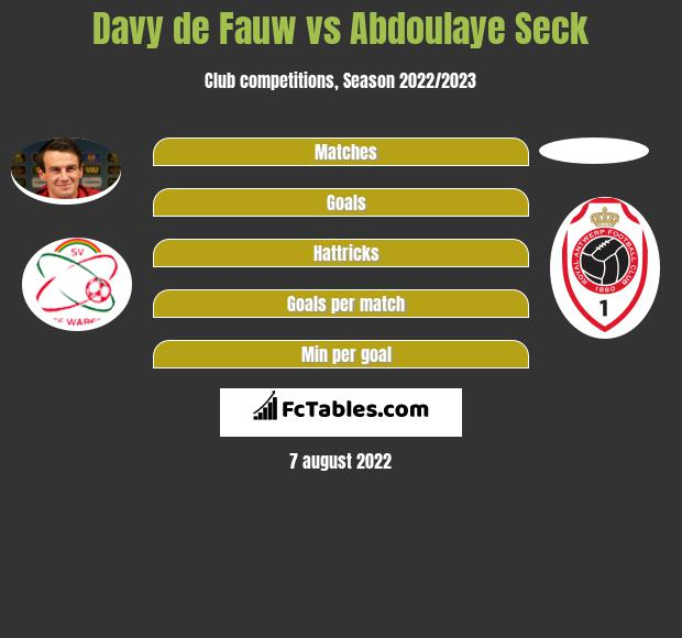 Davy de Fauw vs Abdoulaye Seck infographic