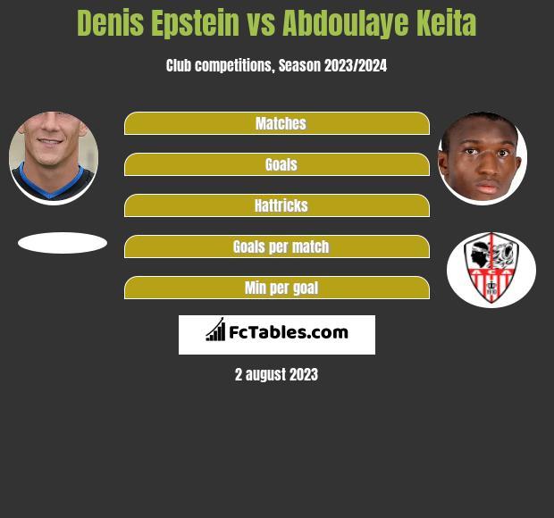 Denis Epstein vs Abdoulaye Keita infographic