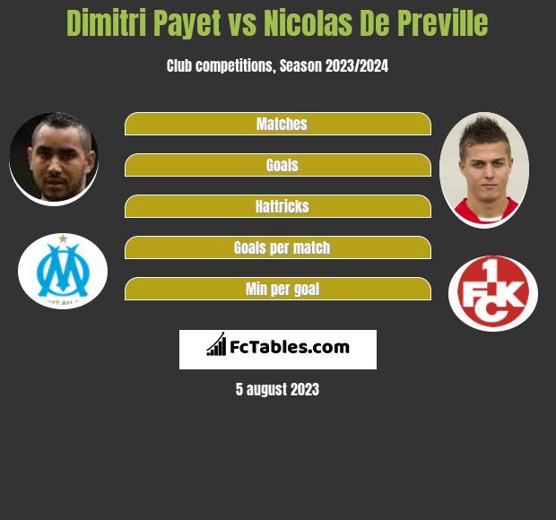Dimitri Payet vs Nicolas De Preville h2h player stats