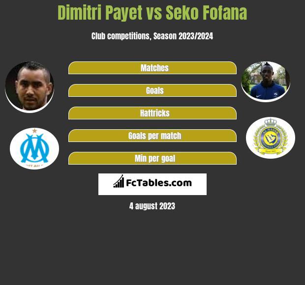 Dimitri Payet vs Seko Fofana h2h player stats