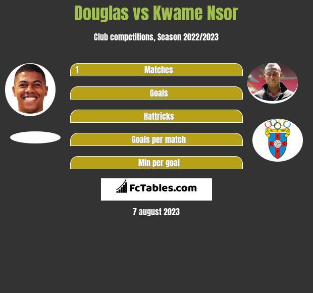 Douglas vs Kwame Nsor h2h player stats