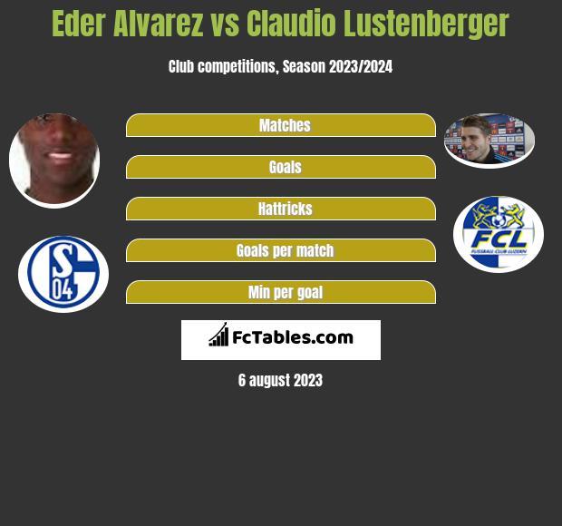 Eder Alvarez vs Claudio Lustenberger infographic