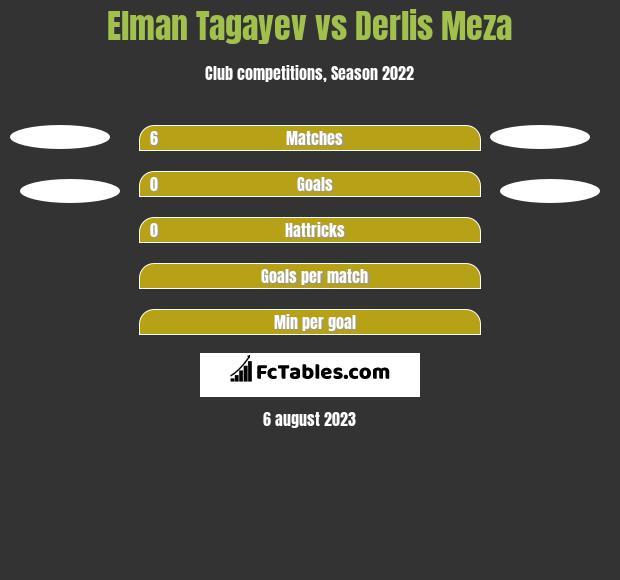 Turan Vs Inter Baku Prediction Football - image 4