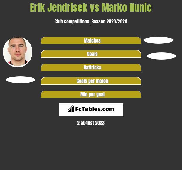 Erik Jendrisek vs Marko Nunic infographic