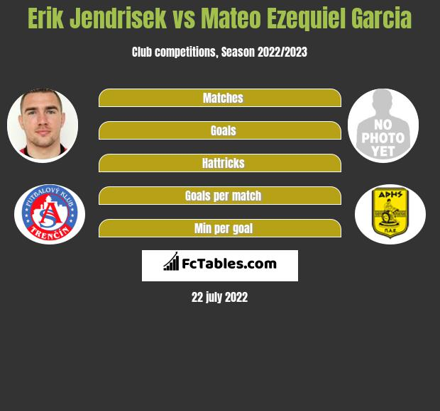 Erik Jendrisek vs Mateo Ezequiel Garcia infographic