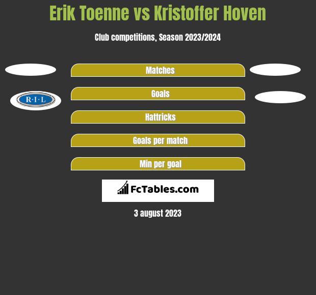 Erik Toenne vs Kristoffer Hoven h2h player stats