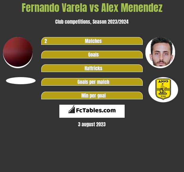 Fernando Varela vs Alex Menendez infographic