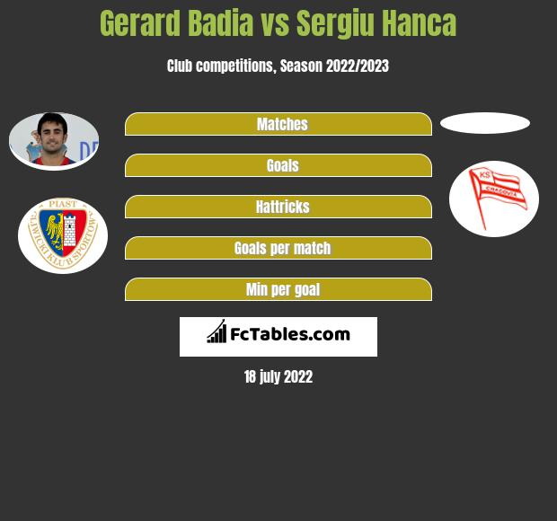 Gerard Badia vs Sergiu Hanca infographic
