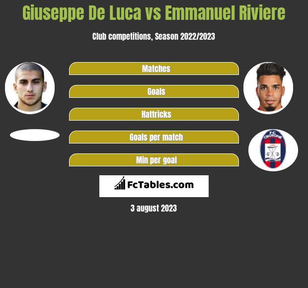 Giuseppe De Luca vs Emmanuel Riviere infographic