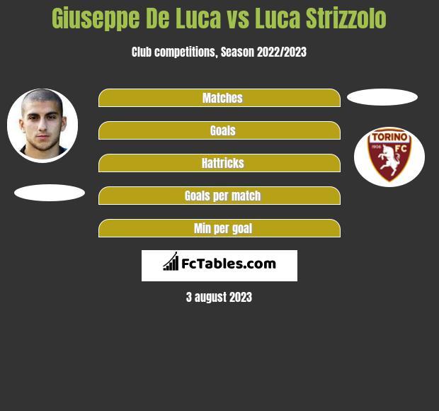Giuseppe De Luca vs Luca Strizzolo h2h player stats