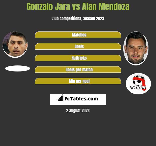Gonzalo Jara vs Alan Mendoza infographic