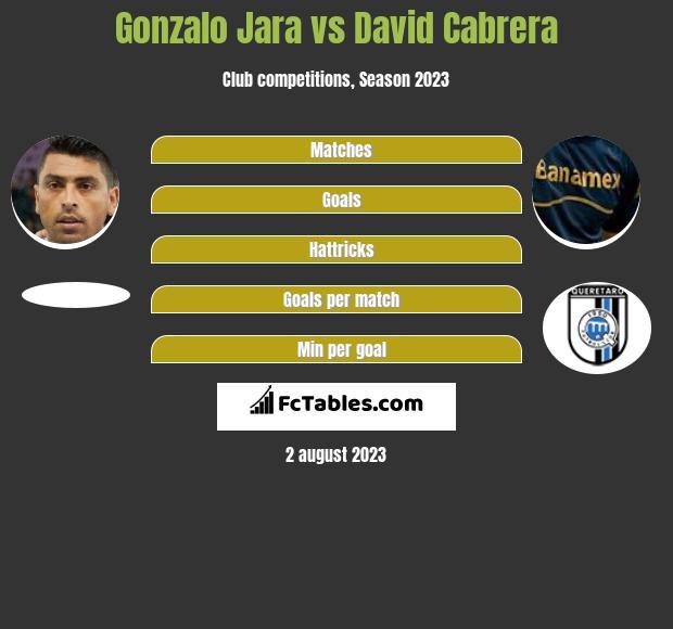Gonzalo Jara vs David Cabrera infographic
