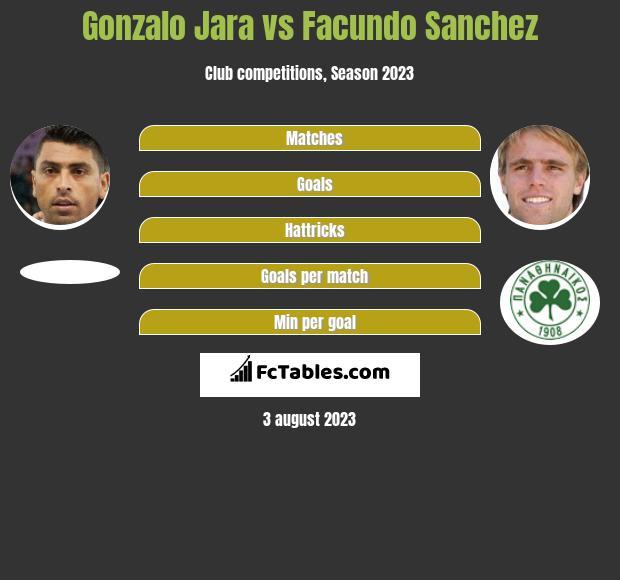 Gonzalo Jara vs Facundo Sanchez infographic