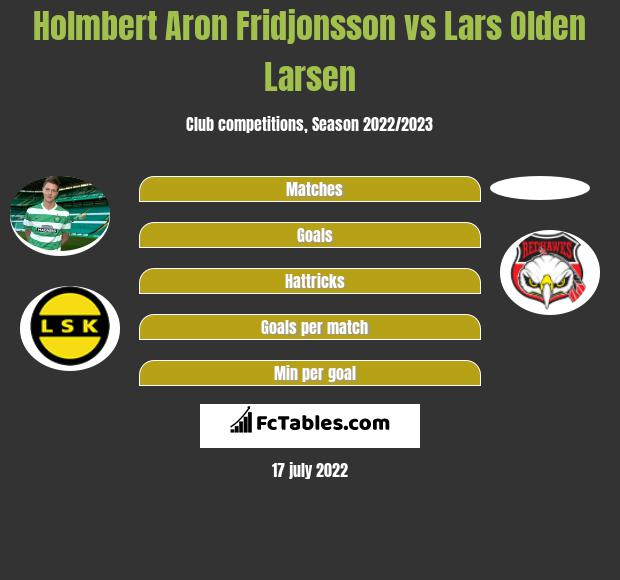 Holmbert Aron Fridjonsson vs Lars Olden Larsen h2h player stats