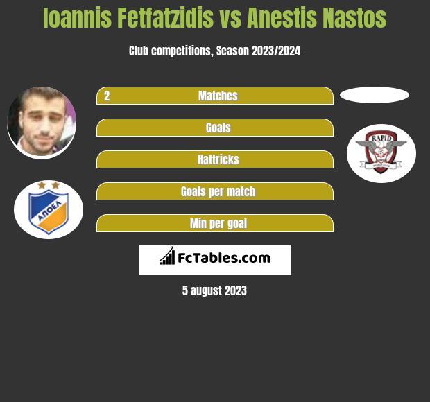 Ioannis Fetfatzidis vs Anestis Nastos infographic