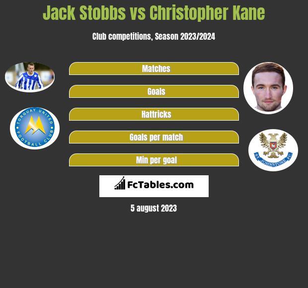 Jack Stobbs vs Christopher Kane infographic