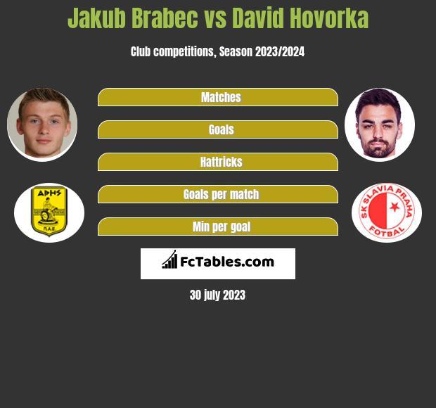 Jakub Brabec vs David Hovorka infographic