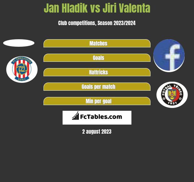 Jan Hladik vs Jiri Valenta h2h player stats
