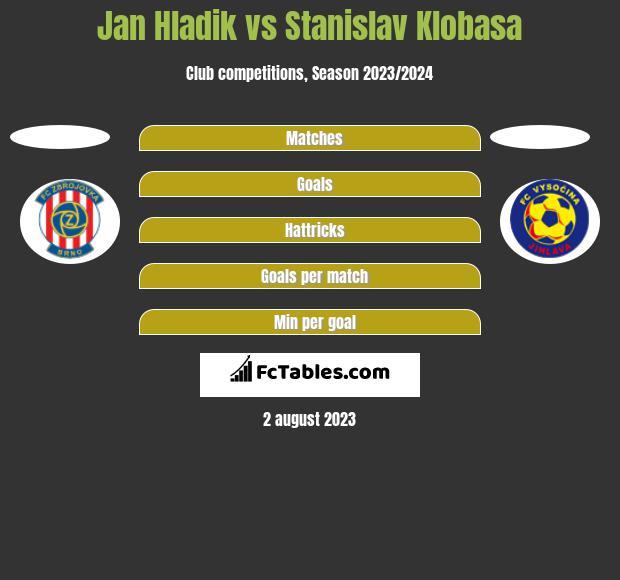 Jan Hladik vs Stanislav Klobasa h2h player stats
