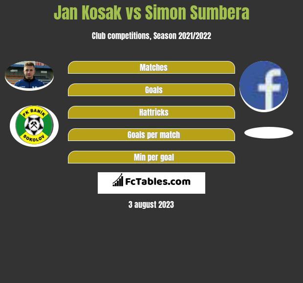 Jan Kosak vs Simon Sumbera h2h player stats