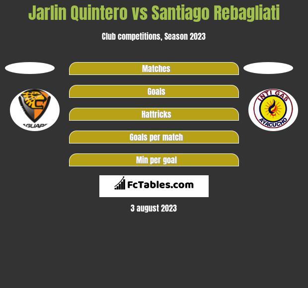 Jarlin Quintero vs Santiago Rebagliati h2h player stats