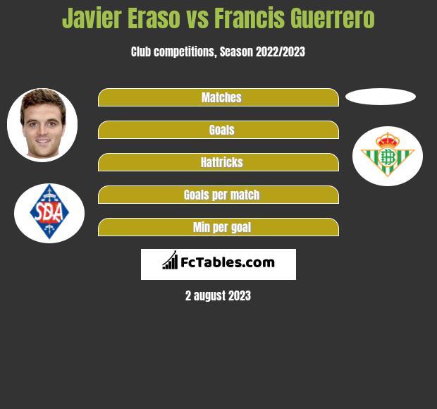 Javier Eraso vs Francis Guerrero infographic