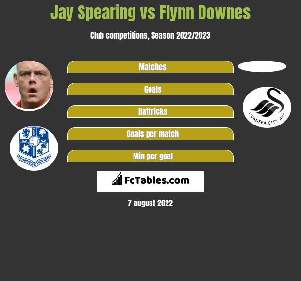 Jay Spearing vs Flynn Downes infographic