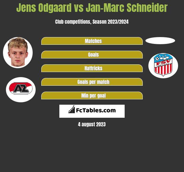 Jens Odgaard vs Jan-Marc Schneider h2h player stats