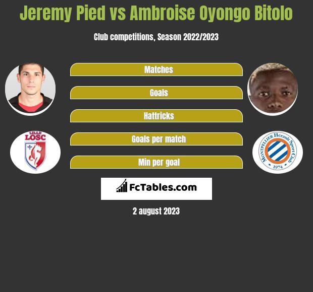 Jeremy Pied vs Ambroise Oyongo Bitolo infographic