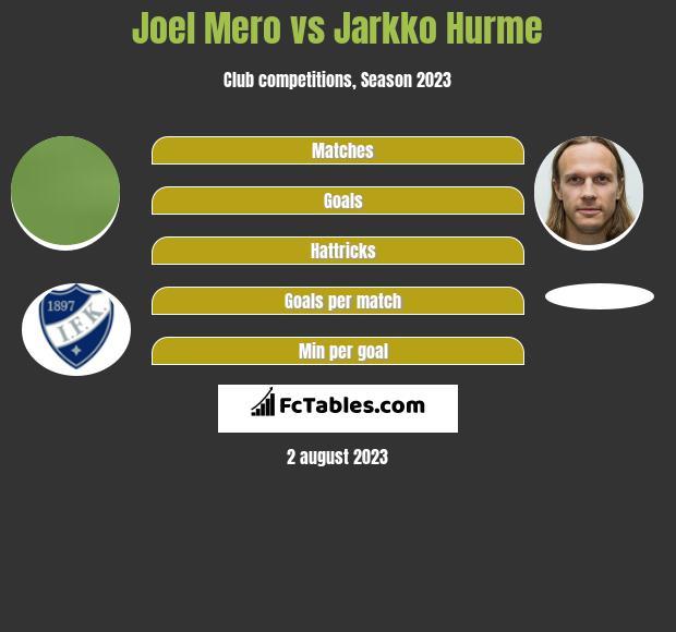 Joel Mero vs Jarkko Hurme infographic