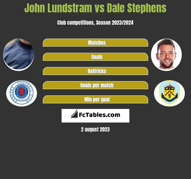 John Lundstram vs Dale Stephens infographic