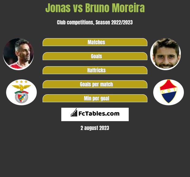Jonas vs Bruno Moreira