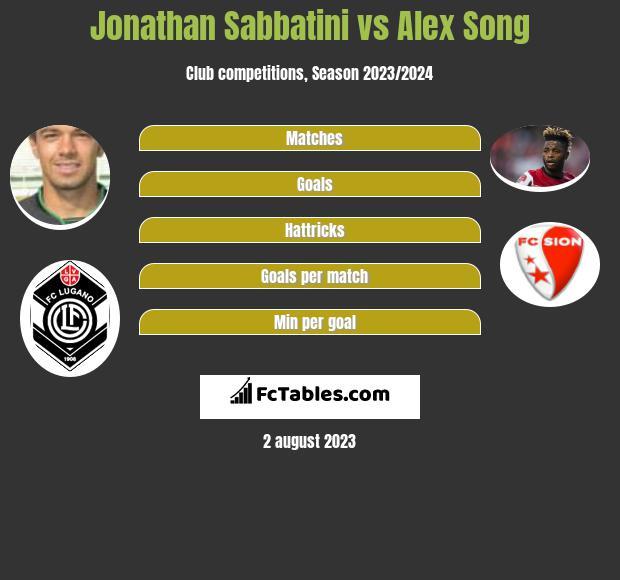 Jonathan Sabbatini vs Alex Song infographic
