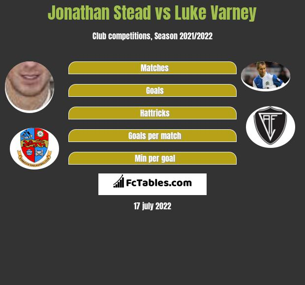 Jonathan Stead vs Luke Varney h2h player stats