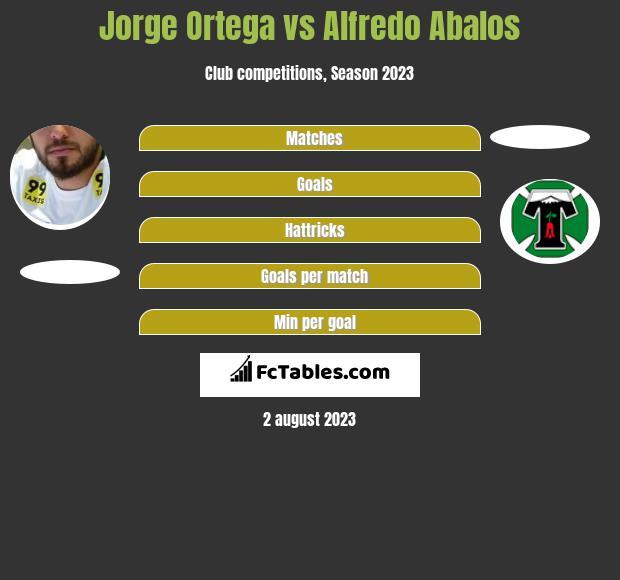 Jorge Ortega vs Alfredo Abalos h2h player stats