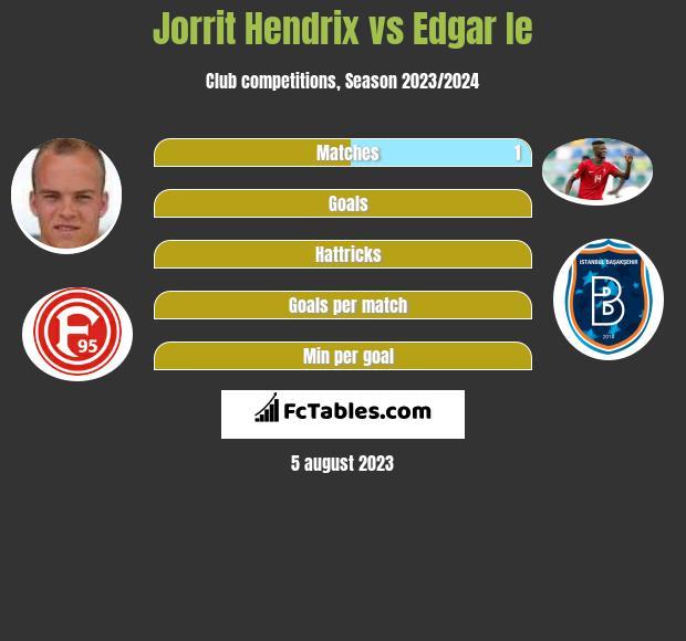 Jorrit Hendrix vs Edgar Ie infographic