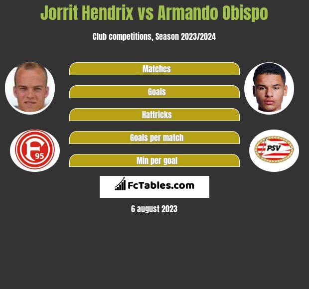 Jorrit Hendrix vs Armando Obispo infographic