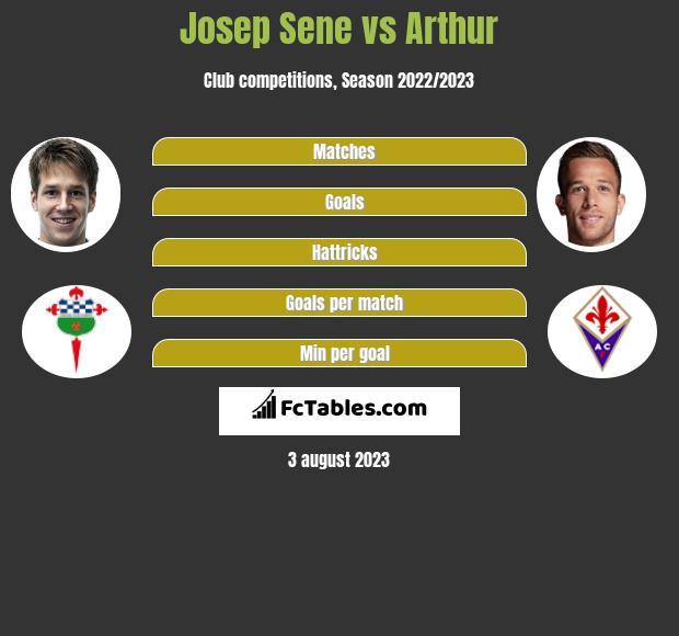 Josep Sene vs Arthur infographic